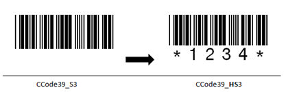 Human Readable Text of a Barcode