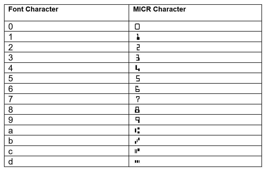 micr e13b font free